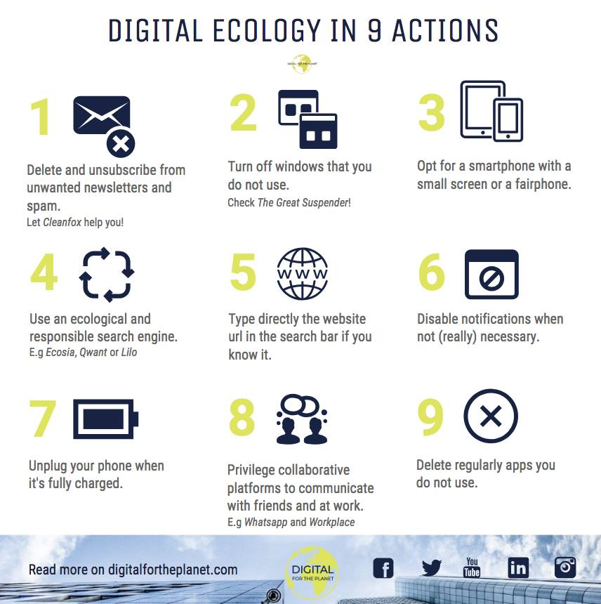infographie digital for the planet